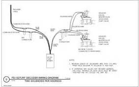 similiar modular rain bird esp 12 lx keywords wiring diagram rainbird esp modular image wiring diagram