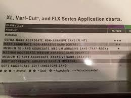 Soff Cut Blade Color Chart New Husqvarna Soff Cut Purple Xl12 1000 Concrete Blade 12