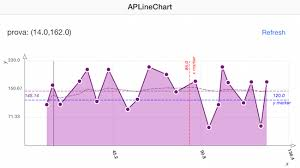 Yixiangboy Awesome Ios Chart A Curated List Of Awesome Ios