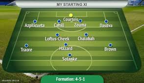 Chelsea enter the match with just two wins from their last five outings in the premier league, accompanied by a triad of losses. How Chelsea Could Line Up Five Years From Now In 2020 Mylondon