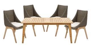 retro garden furniture uk