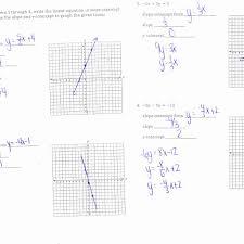 algebra point slope form
