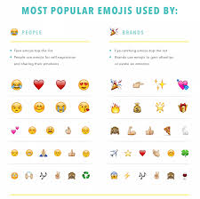 Emoji Meaning Chart And Hand Ultimate Guide To Emoji Meanings And How To Use Them In