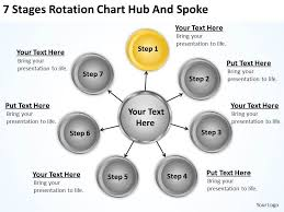Network Diagram For Small Business 7 Stages Rotation Chart