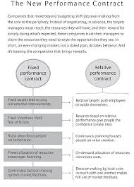 the new performance contract companies that move beyond budgeting shift decision making from the core to the periphery instead of negotiating in advance