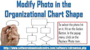 Ppt How To Draw Organizational Charts With Edraw
