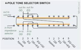 pilot switch wiring diagram leviton single pole light 3 way popular pilot switch wiring diagram leviton single pole light 3 way popular for selection honda pilot radiator diagram