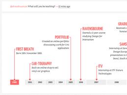 Resume Timeline Web Ui Design Disenos De Unas
