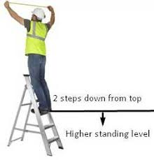 Step Ladder Size Chart What Size Ladder For 2 Story House Dec 2019 Essential