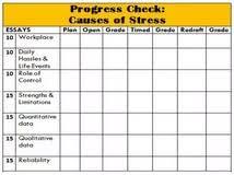 teenage stress essay conclusion epcc business plan can anyone teenage stress essay conclusion