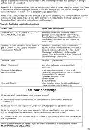 Connecticut S Commercial Driver S Manual Hazardous