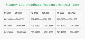 Free Shipping SAMSUNG <b>4GB</b> 2RX8 PC3 10600S <b>DDR3 1333Mhz</b> ...