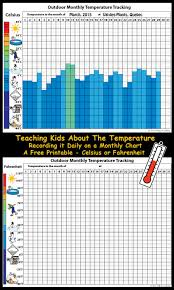 Monthly Weather Chart For Kids Tracking And Learning About Temperature Tree Valley Academy
