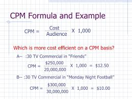 Tv Commercial Proposal Sample Advertisement Media Plan