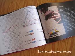 Little House In Colorado Science Fair Success