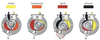 mazda engine diagrams mazda wiring diagrams online