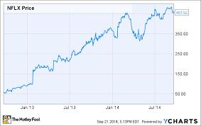 3 Reasons Netflix Inc S Stock Could Fall The Motley Fool