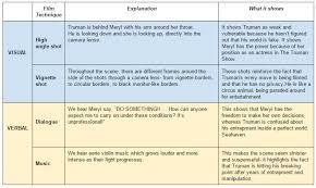 visual text     Caitlyn s blog SlideShare Language of Cinema  Martin Scorsese s Essay Explains the Importance of  Visual Literacy