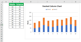 Stacked Column Chart In Excel How To Create Stacked Column