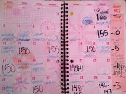 Thinking Of Keeping A Weight Loss Journal Katie Bulmer Cooke