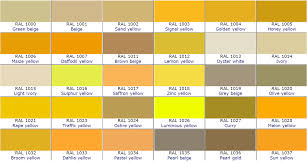 Ral Color Chart Amazon 59 Unexpected Ral Chart Colours