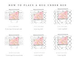 rug in bedroom layout rug under bed rugs placement diagram of area master bedroom layout rug rug in bedroom layout