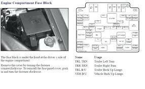 2007 hhr fuse box chevy diagram 2011 sienna interior smart wiring full size of 2006 chevy hhr fuse box diagram panel 2011 blazer circuit symbols o wiring