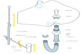 replacing bathroom sink how to replace a bathroom sink replace bathroom sink drain replacing bathroom sink drain installing bathroom sink drain pipe replace