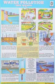 Pollution Chart Images Water Pollution Chart Number 212 Minikids In