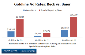 Glenn Becks Fox News Exit By The Numbers A Decline In