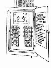 electric panel amps how to estimate the electrical capacity or identify single pull out 100a fused electrical panels 100 amp