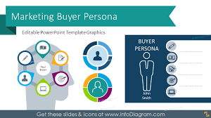 Sales Ppt Template 9 31 Marketing Buyer Persona Powerpoint Template Sales Avatar Icons