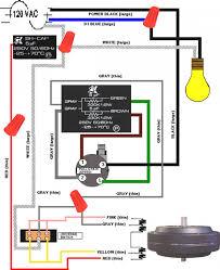 ceiling fan wiring diagram ceiling fan wiring diagram inside ceiling fan 4 wire switch diagram at Hampton Bay Ceiling Fan Wiring Diagram Red Wire
