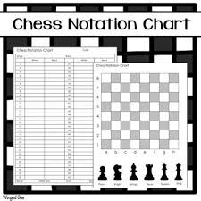 Chess Moves Chart Chess Notation Chart Chess Moves Chess How To Play Chess
