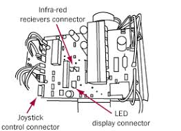 brooks stairlifts support how to establish a problem your fig 5