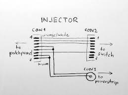 ethernet wiring diagram poe ethernet image wiring poe injector diagram diagram on ethernet wiring diagram poe
