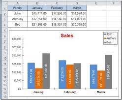 How To Add Data To An Existing Chart In Excel Excel User Com Add New Data To An Existing Chart