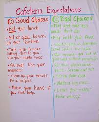 Cafeteria T Chart To Go With Lunch Box Teaching Schools