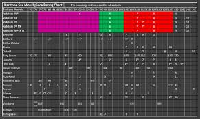 Jodyjazz Baritone Sax Facing Charts Compare Openings