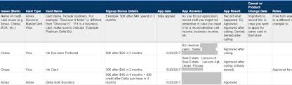 Personal Info Cards Newbies New Credit Card Plan And Initial Results