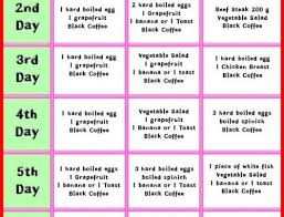 Protein Diet Chart For Weight Loss Plans Protein Loss For Diet Weight