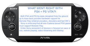 Remote Play Thread Play PS4 games on Vita VitaTV via WiFi at home