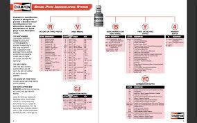 Champion Spark Plug Catalog Other Redsquare Wheel Horse