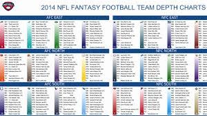 2019 Nfl Depth Chart Excel 2019 Nfl Depth Chart For Fantasy Football 2019 Fantasy