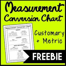 Time Card Conversion Chart Free Measurement Conversion Chart Metric Customary