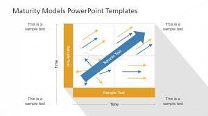 Complex Four Quadrant Graph For Business Maturity Powerpoint
