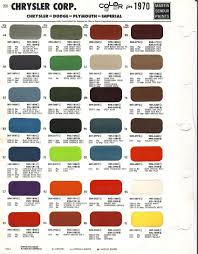 Auto Paint Codes What Will Be The Next Challenger Color Be