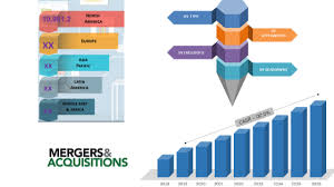Ppg Organizational Chart Decorative Coatings Market Impressive Growth Ppg Industries