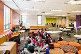 Interior Design Schools Mn Ideas Simple Inspiration Ideas