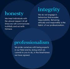 essay on integrity at work our work integrity essays and papers